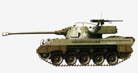 76.2-mm memmova anti-M18 Hellcat